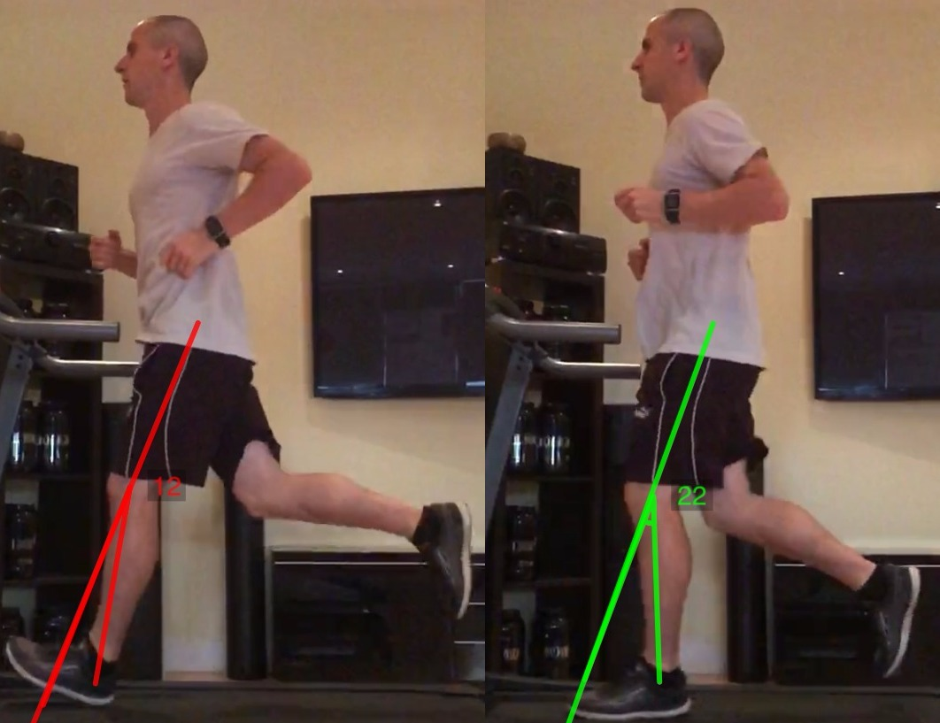 Less knee bend with over striding
