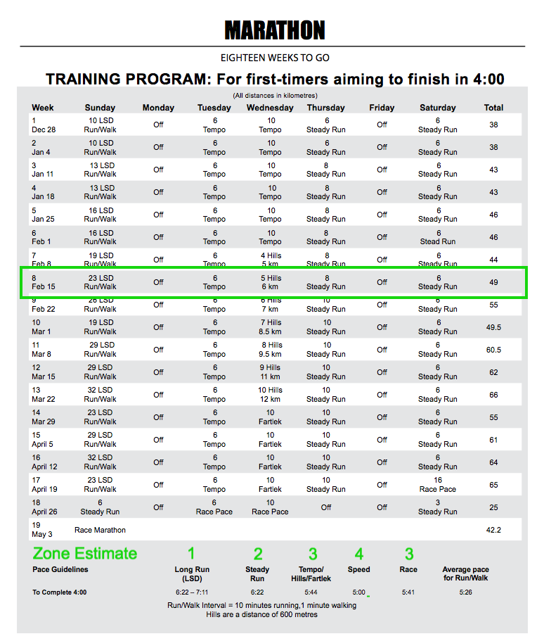 Running Room Learn To Run Schedule